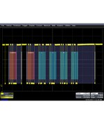 Teledyne LeCroy WM8Zi-UART-RS232bus-TD UART-RS232 Trigger and Decode Option for WaveMaster/SDA/DDA 8 Zi/-A/-B